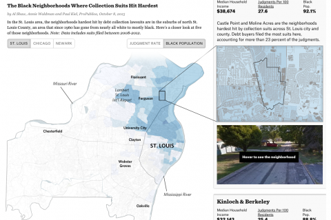 The Color of Debt: How Collection Suits Squeeze Black Neighborhoods